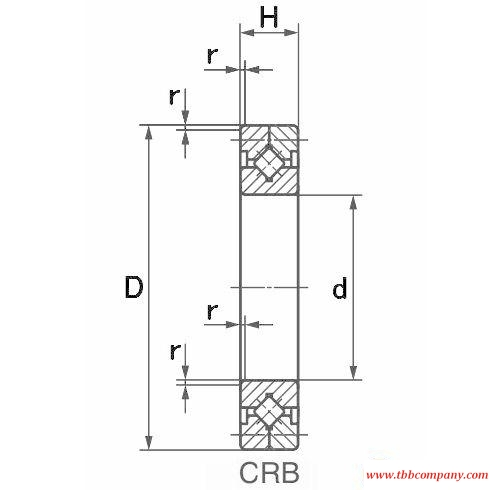 CRB30025 Crossed roller bearing