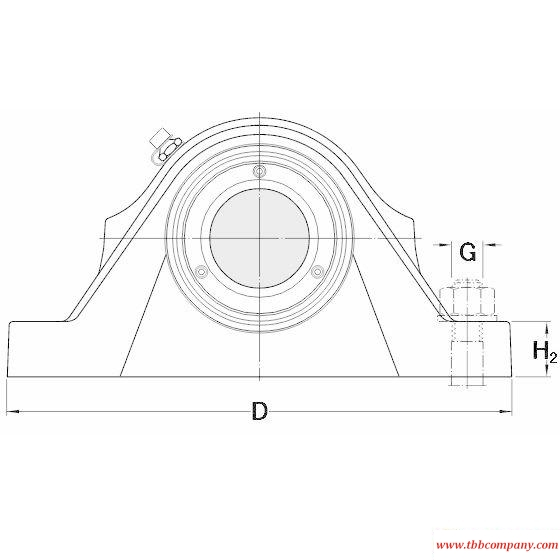 SYNT 100 LW Roller bearing unit