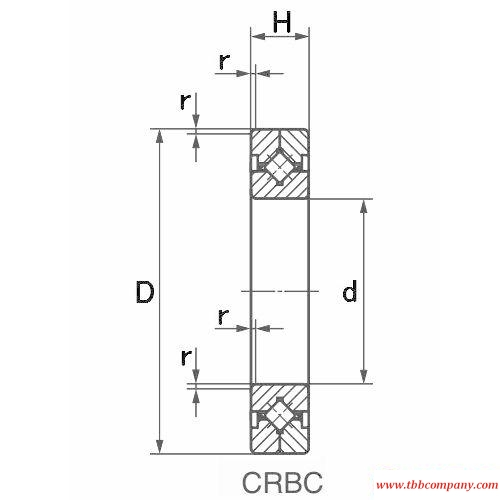 CRBC14025 Crossed roller bearing