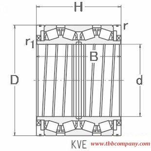 240KVE3302E Four row tapered roller bearing