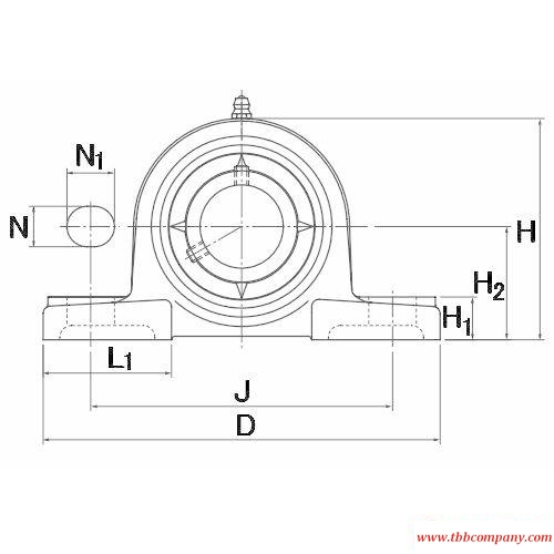 UCPL206-102D1 Inch size bearing units