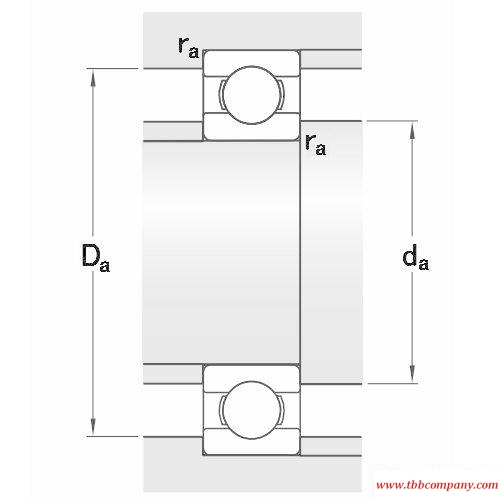 W61705 Stainless steel deep groove ball bearing