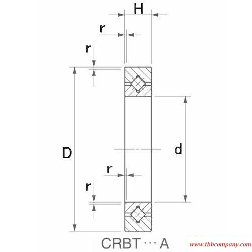CRBT205A Crossed roller bearing