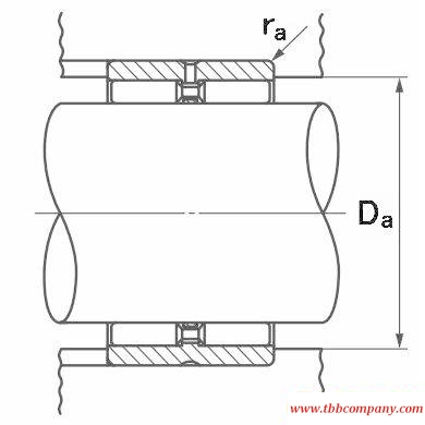 GBR607632 Needle roller bearing
