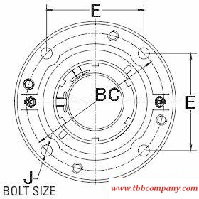 QVCW26V408S Inch size mounted spherical roller bearing