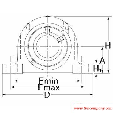 QAPF18A090S Mounted spherical roller bearing