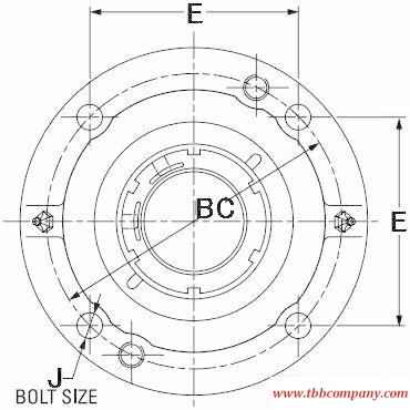 QVVC19V090S Mounted spherical roller bearing