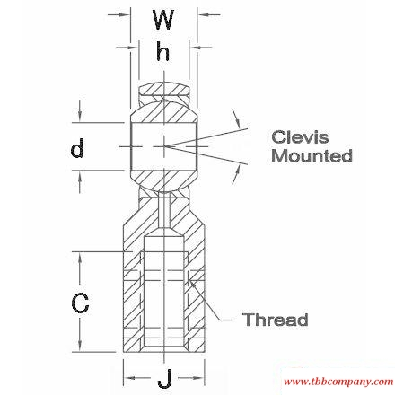 KW-M10 Rod end