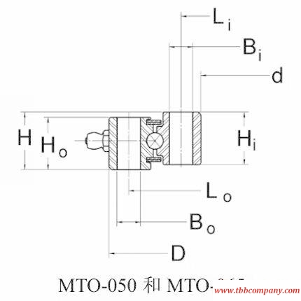 MTO-210T Slewing bearing