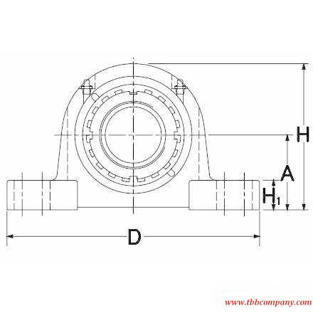 TAPG24K110S Mounted spherical roller bearing