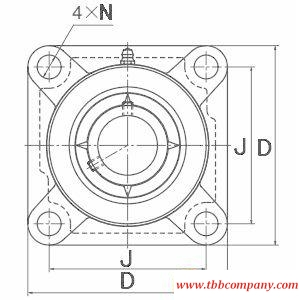 CM-UCF310-113D1 Inch size bearing units