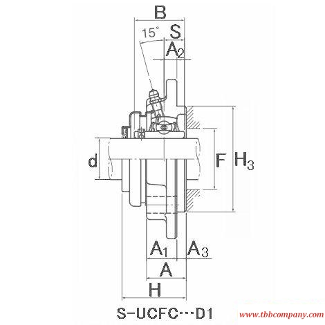 SM-UCFC210-114D1 Inch size bearing units