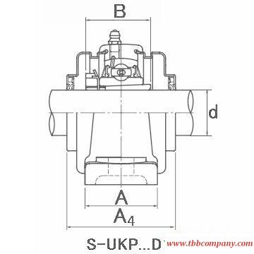 SM-UKP210AD1;HA2310 Inch size bearing units