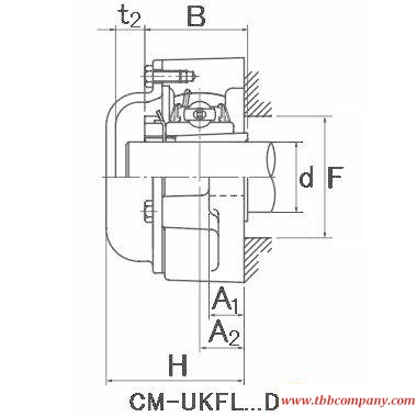 CM-UKFLX10SD1;HS2310 Inch size bearing units