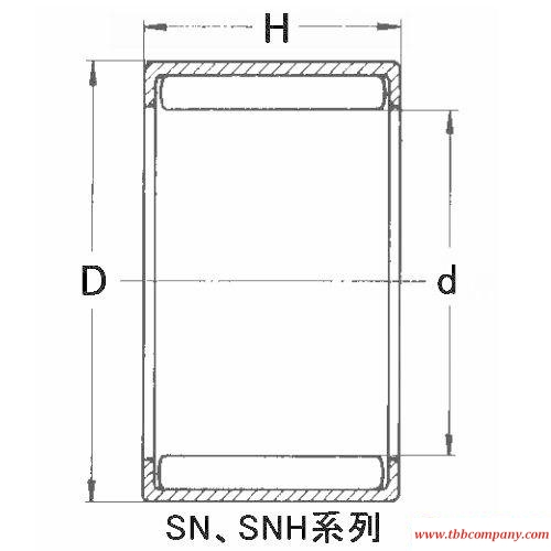 SN118 Needle roller bearing (Inch size)