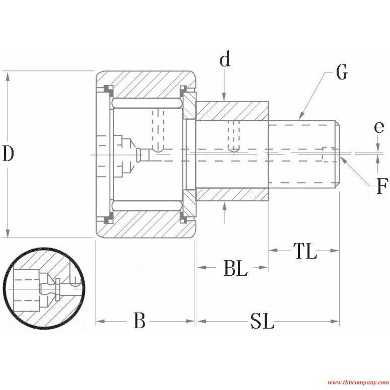 S 112 LWX Screw bolt bearing