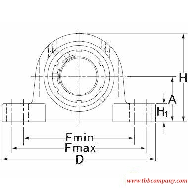 QVVPH17V211S Inch size mounted spherical roller bearing