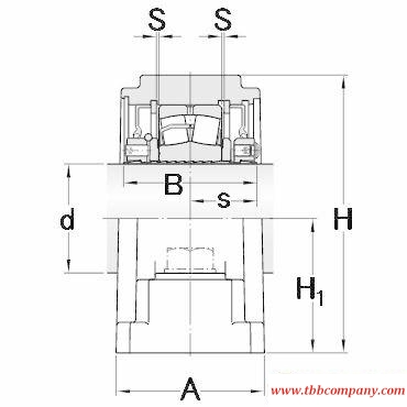 SYE 2 11/16 N Inch size rolling bearing units