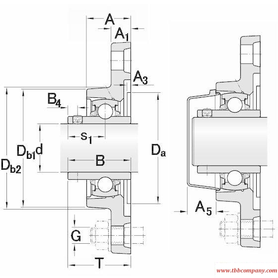 FYTB 1.1/4 TDW Bearing units with flange