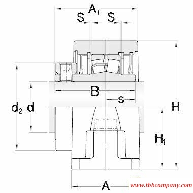 SYR 2 3/16 Inch size rolling bearing units