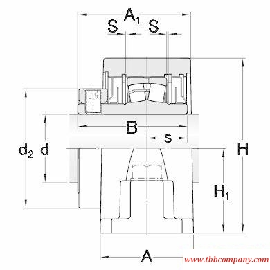 SYR 2 3/16-18 Inch size rolling bearing units