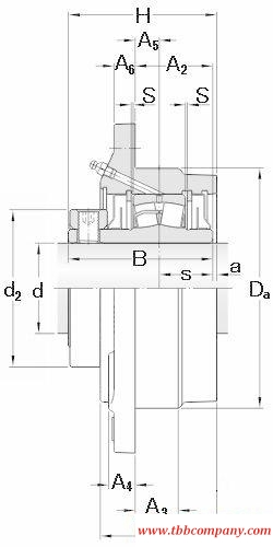 FYRP 2 3/16-18 Inch size rolling bearing units
