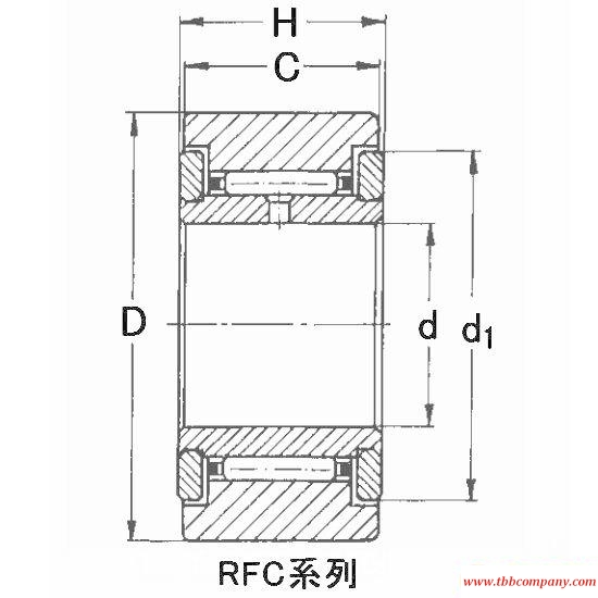 RFC20 Support roller bearing