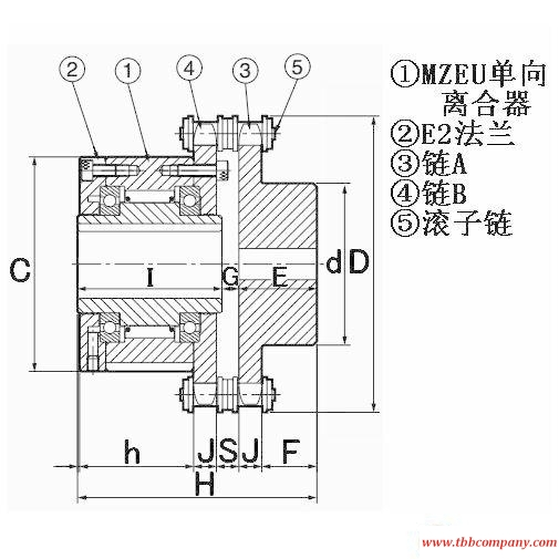 MZEU 45-C Universal joint coupling